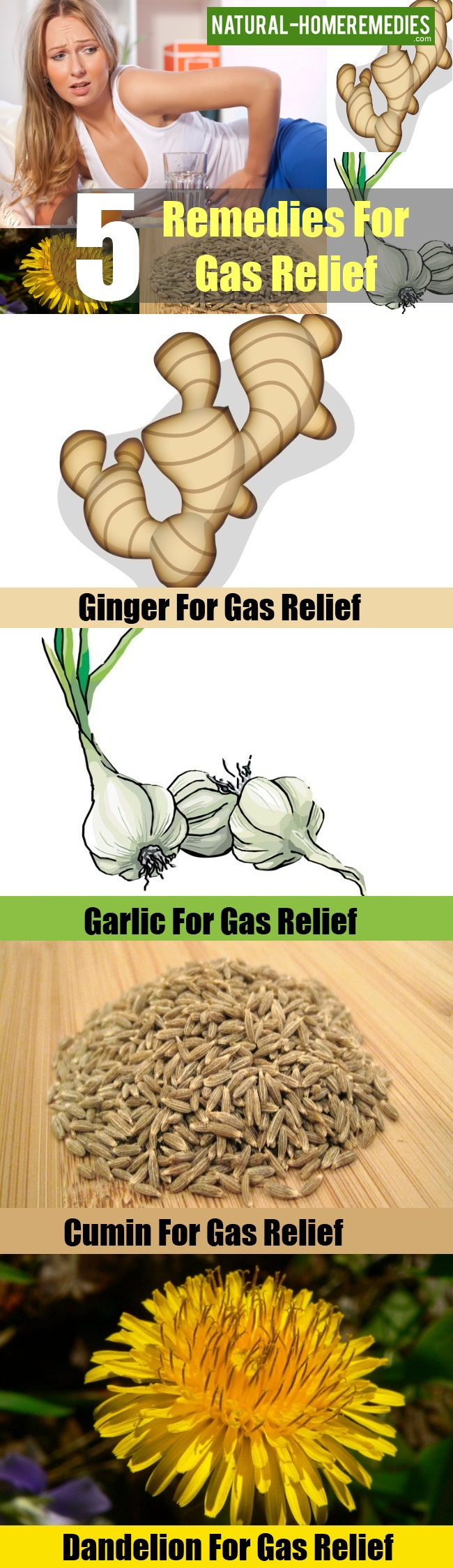 Remedies for Gas Relief