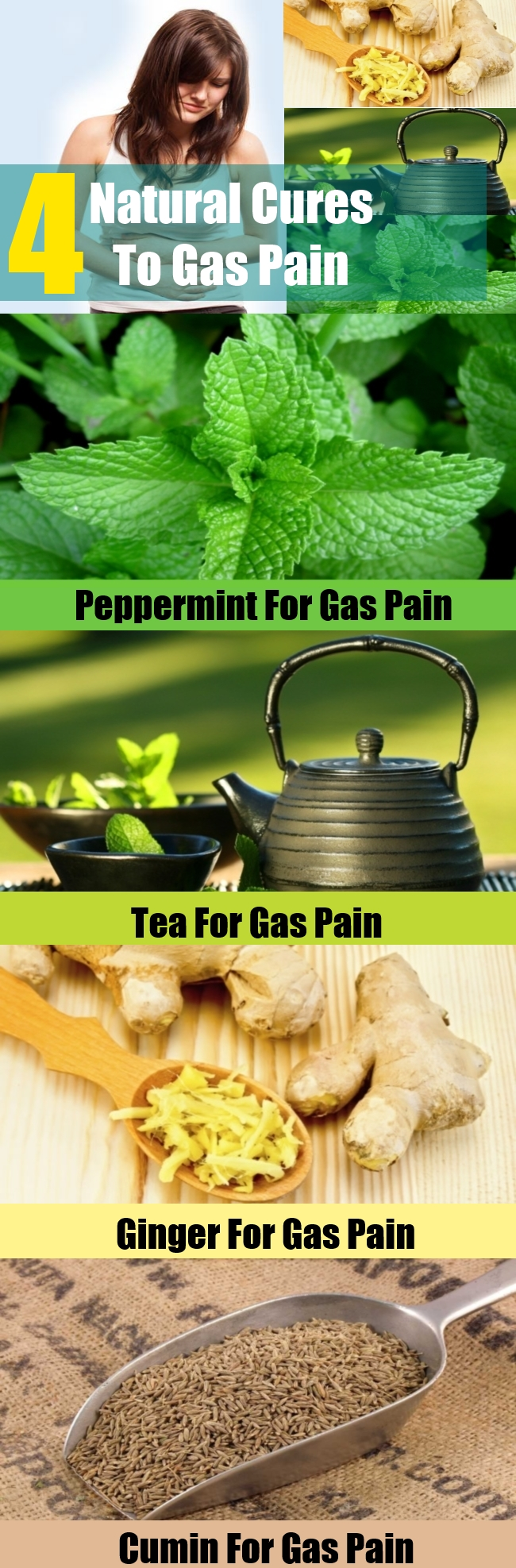 Natural Cures To Gas Pain