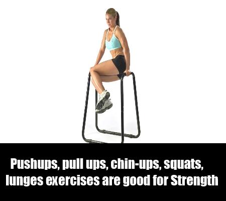Strength Training Using Own Body Weight
