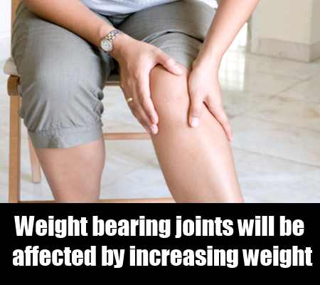 Over Weight On Joints