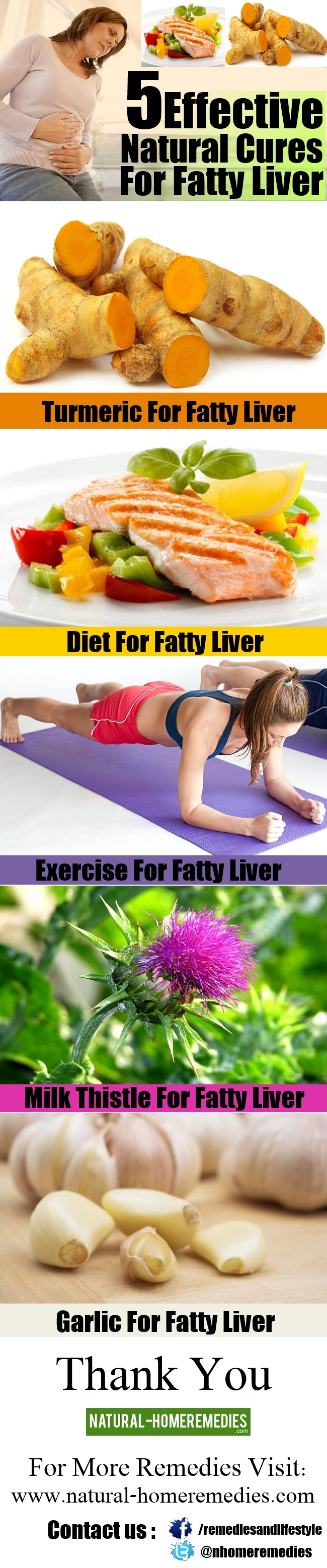 5 Effective Natural Cures For Fatty Liver