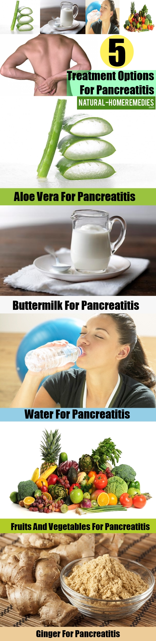 5 Treatment Options For Pancreatitis