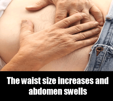 Abdominal Swelling Or Bloating