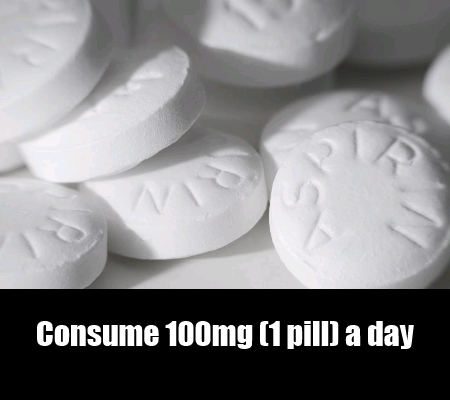 Aspirin Tablet Cures