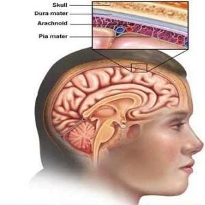 Neurological Symptoms