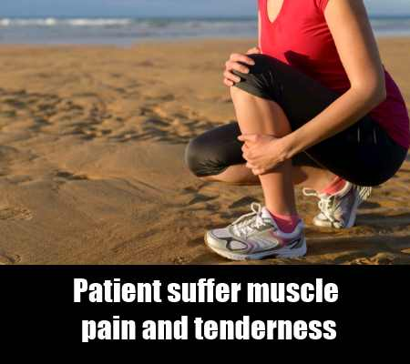 Muscle Spasms And Pain