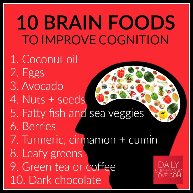 brain-food-IG