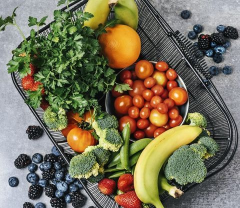 Nutrition Plan To Lose 20 Pounds