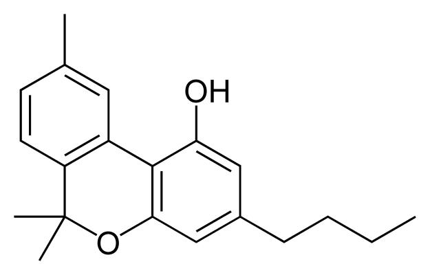 CBN oil