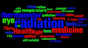 """A wordle or """"word cloud"""" gathering different types of radiation and their applied uses in health and medicine."""