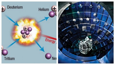 A collage showing an illustration of the nuclear fusion process and the photograph of a fusion reaction target chamber. Image: NaturPhilosophie