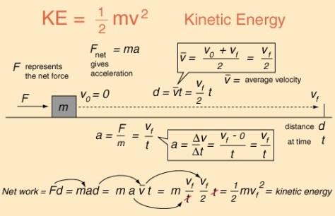 Kinetic_Energy_Explained