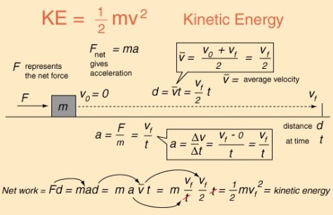 Kinetic_Energy_Explained