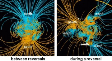Two diagrams showing the Geomagnetic field lines and how the Earth can undergo a Polarity Reversal.