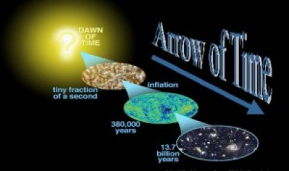 An infographic on Universal Expansion and the Arrow of Time: Is time a reality or just the by-product of what the Universe does, from planetary rotation to the decay of a caesium atom? Source: WMAP/UniverseToday