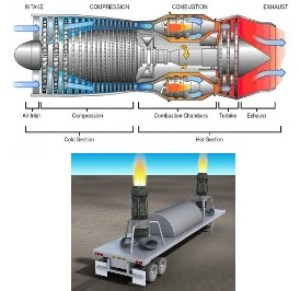 An annotated diagram illustrating the structure and function of a jet engine. And an artist's impression of what the moveable equipment might look like.