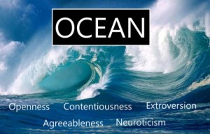 An infographic that spells out the acronym OCEAN: Openness, Contentiousness, Extroversion, Agreeableness, Neuroticism.