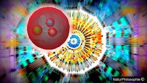Charming New Particle Xi-cc++ Discovered at CERN