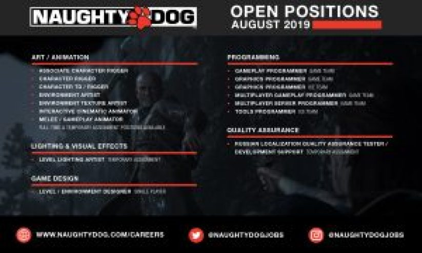 Offres Emploi Naughty Dog Août 2019
