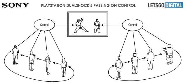 Brevet fonctionnalité partage DualShock 5 manette Sony