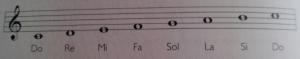 , Muzycznie po hiszpańsku