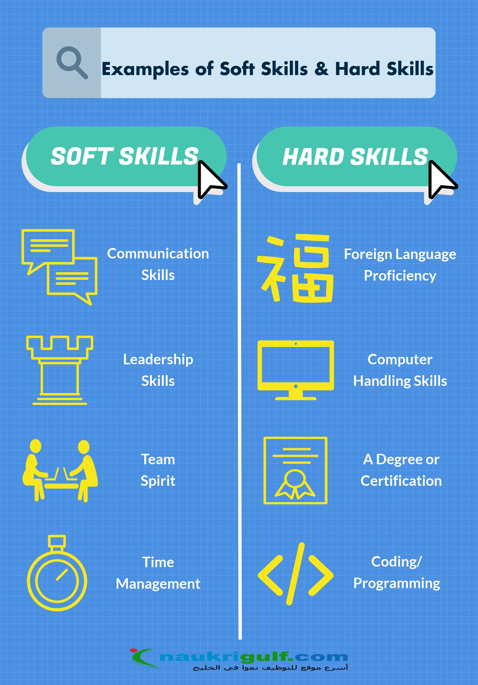 How Important Are Soft Skills In The Workplace