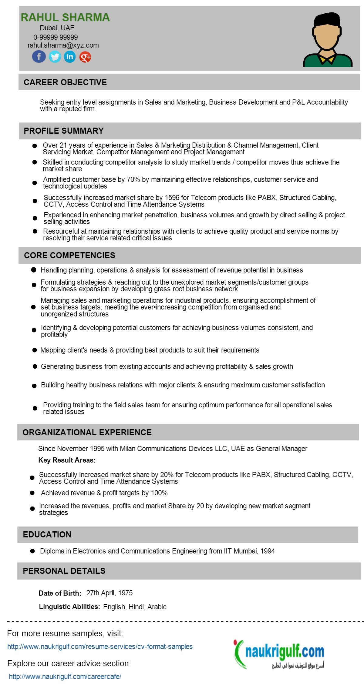 Hbs Resume Format. words harvard samples harvard business school ...