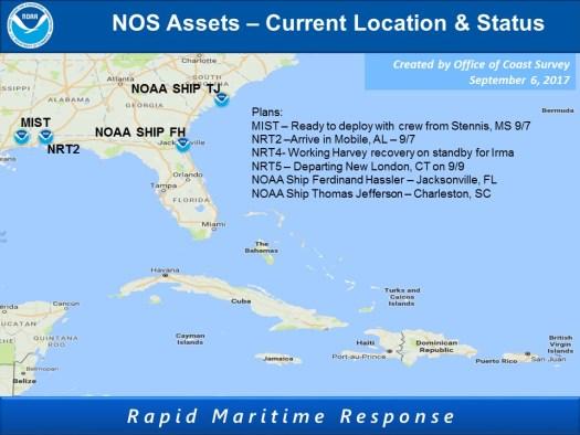 NOAA Asset Graphic.