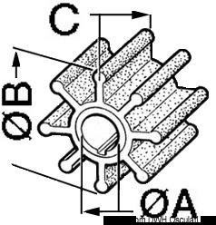 Molla Ormeggio Inox 340 Mm 01 199 11 Osculati