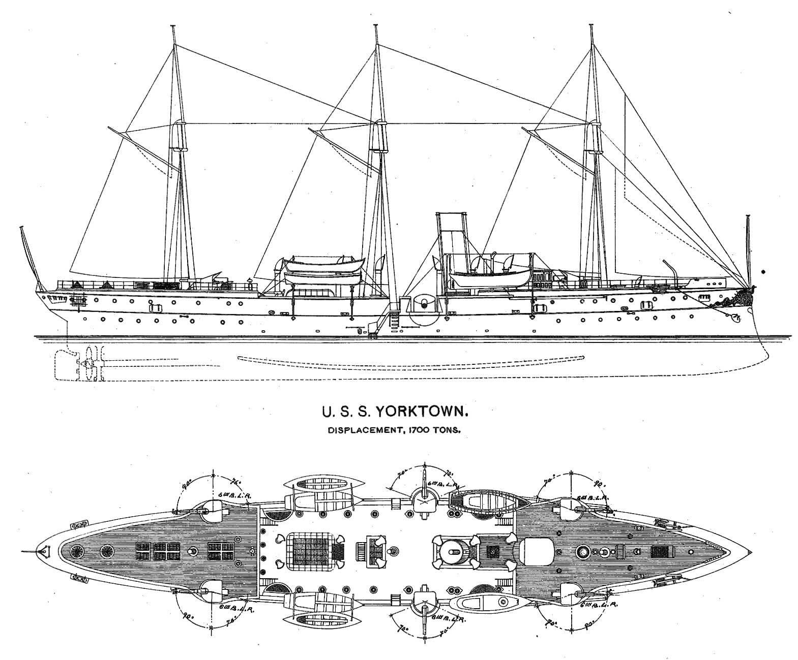 Ww1 American Gunboats