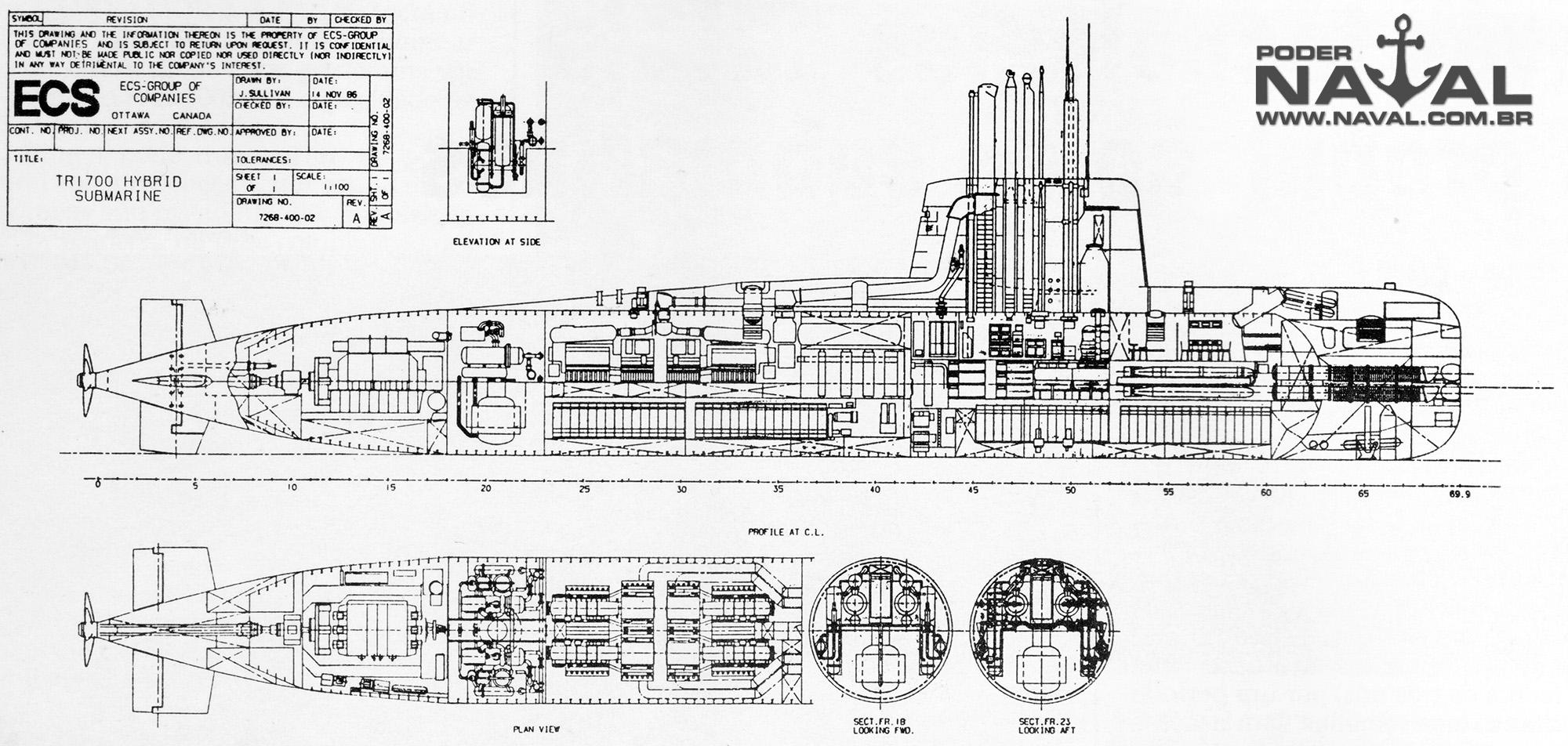 O Sistema De Propulsao Hibrida Amps N Para Submarinos