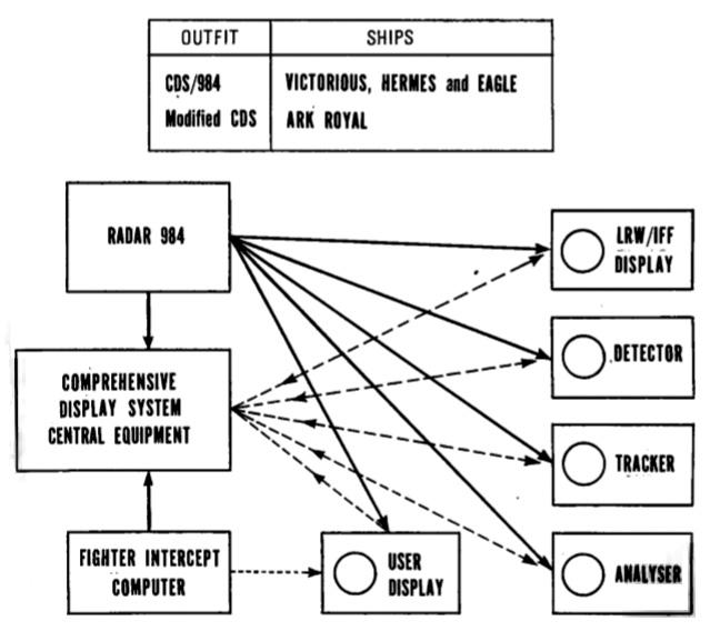 [Imagen: Diagrama-de-funcionamento-do-CDS.jpg?resize=639%2C568]