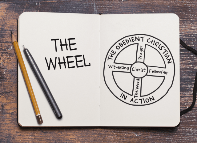 The Wheel Illustration