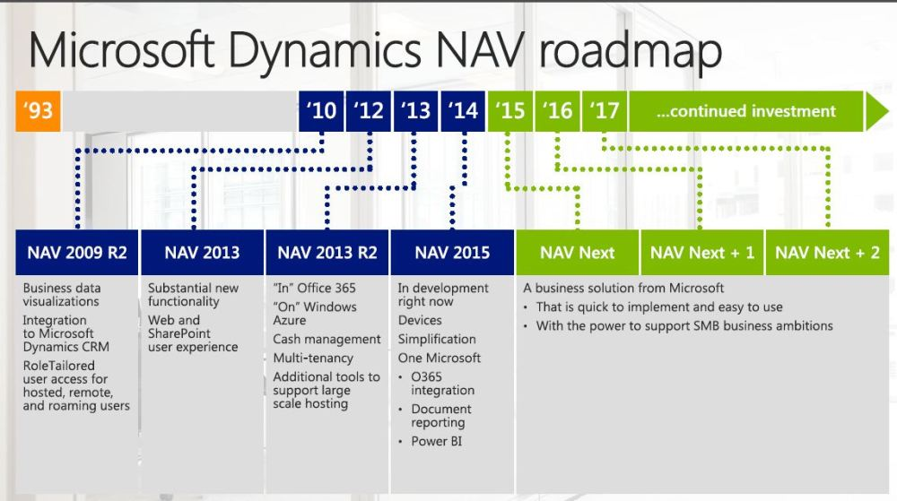 Microsoft Dynamics NAV Roadmap (2/2)