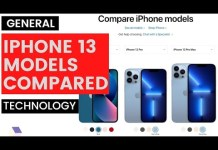 IPhone 13, IPhone 13 PRO AND IPhone 13 Pro Max compared