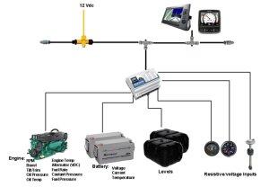 AlbaCombi  AlbaCombi Engine Monitor and Analog to NMEA