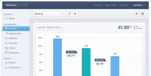 MixPanel analytics tool