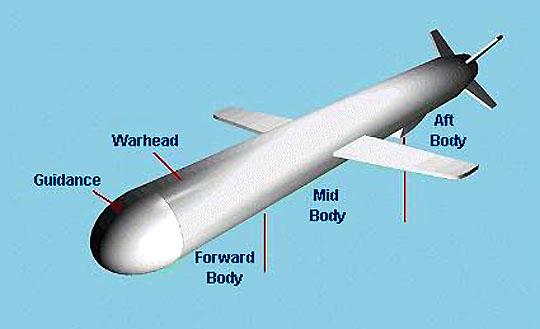 WMUS Tomahawk pic Amerikan Hava Kuvvetleri Hakkında Geniş Bilgi