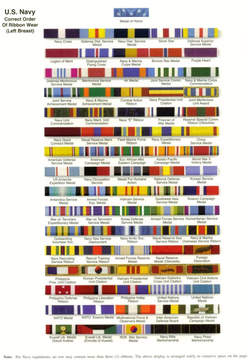 Us Navy Wwii Ribbons Medals Id Archive The Ak Files Forums