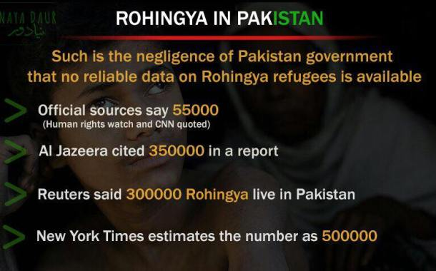 Rohingya refugees in Pakistan