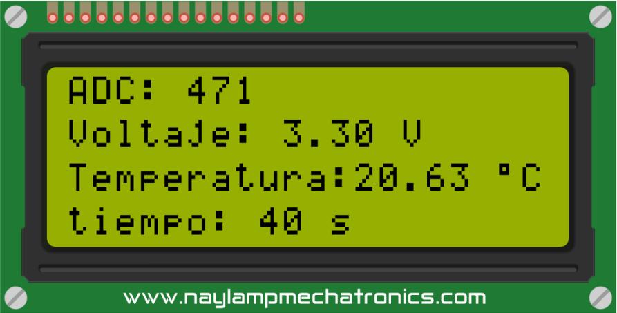 Datos y variables con LCD 20x4 y arduino