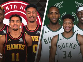 Atlanta Hawks, Milwaukee Bucks, NBA Predictions, NBA Playoffs