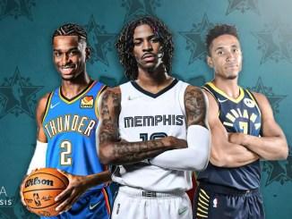 Shai Gilgeous-Alexander, Malcolm Brogdon, Ja Morant, Oklahoma City Thunder, Memphis Grizzlies, Indiana Pacers, NBA