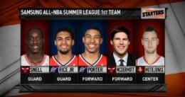 Mejores quintetos y MVP de la Summer League de Las Vegas