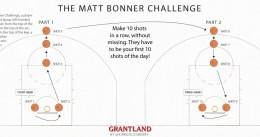 """""""The Matt Bonner Challenge"""", el concurso de moda en los Spurs"""
