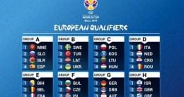 Conocidos todos los rivales de España para el clasificatorio del Mundial 2019