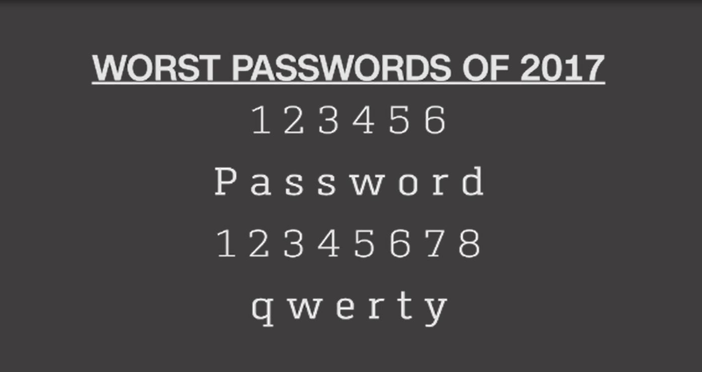 passwords_373515