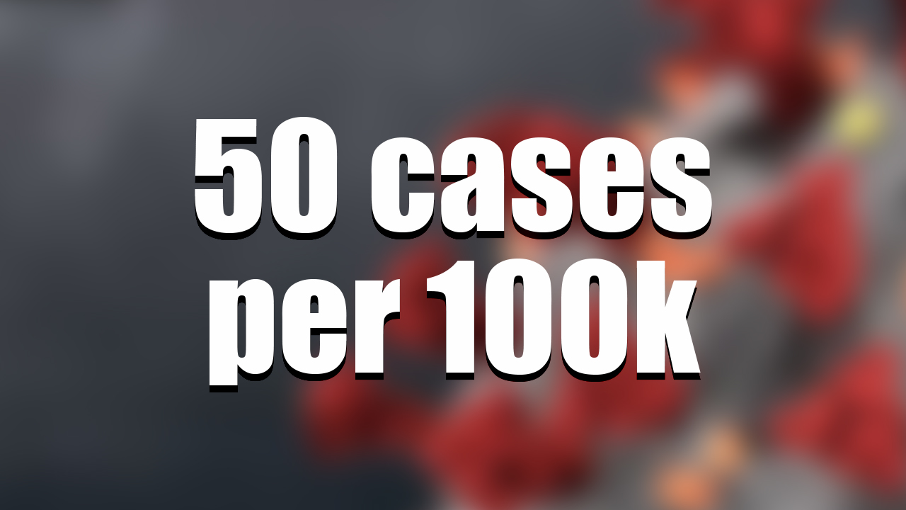 50 cases per 100k