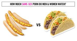 Vrouwen kijken anders naar porno