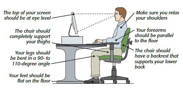 pozitie corecta pe scaun